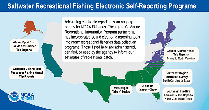 Saltwater Recreational Fishing Electronic Self-Reporting Programs
