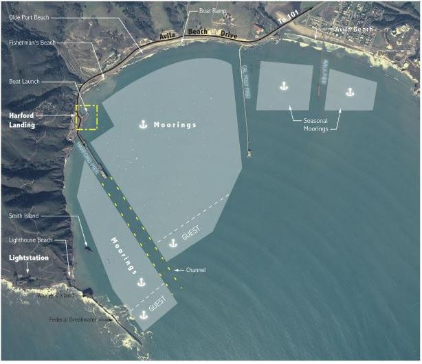 Port San Luis Harbor