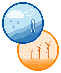 Wind energy: Decorative image showing multiple wind turbines. Climate Change:  Decorative image showing clouds, wind, precipitation, a thermometer and waves  indicating sea level rise to represent climate change.