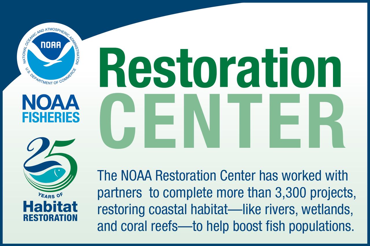 NOAA_Restoration_Infographic Top Slide.png