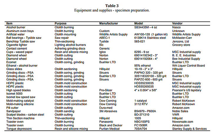 Age and Growth table 3 - Age determination materials.png