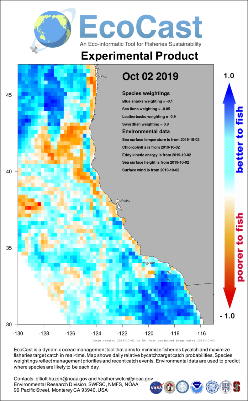 latest_ecocast_Oct2.png