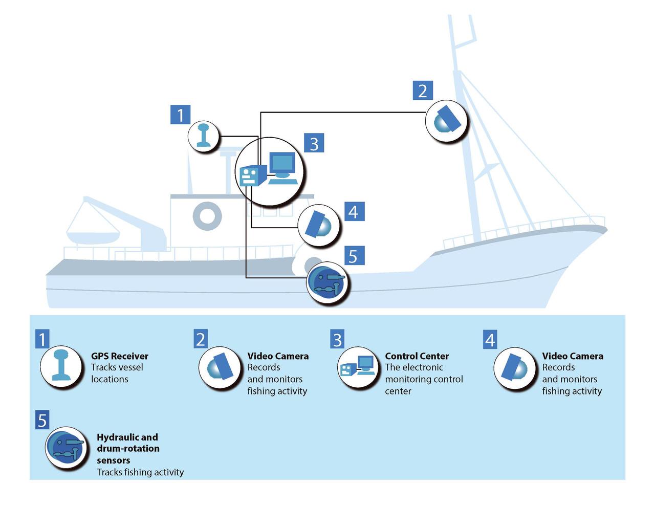EM-ER diagram3.jpg