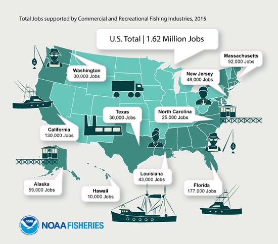 FEUS2015_Infographic_JobsMap.png