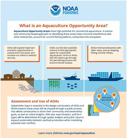 Aquaculture_opportunity_area_infographic.jpg