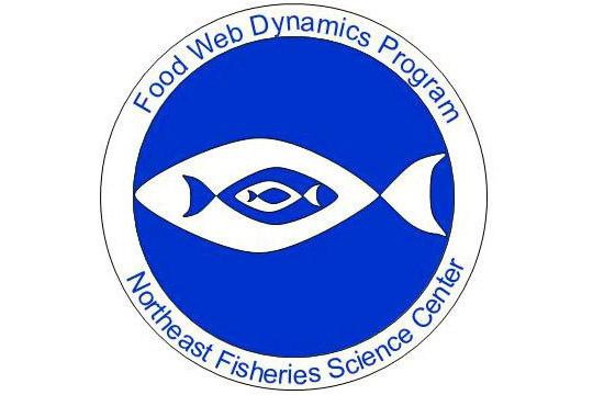 Food Web Dymanics (Fish within Fish)