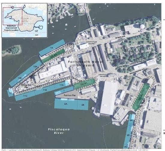 Location of dry docks (DD), berths and portal crane rails