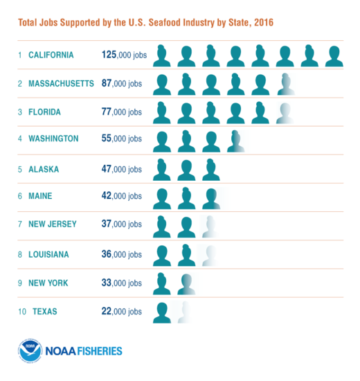 FEUS2016_Infographic_StatesMostJobs_FINAL.png