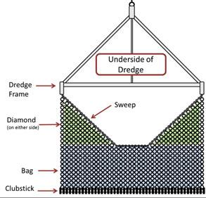 Underside of Dredge.png