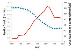 model_results_graph.jpg