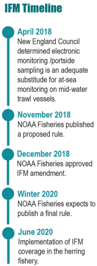 IFM Timeline graphic, top to bottom: April 2018: New England Councildetermined electronic monitoring/portside sampling is an adequate substitute for at-sea monitoring on mid-water trawl vessels. November 2018:NOAA Fisheries published a proposed rule. December 2018: NOAA Fisheries approved IFM amendment. Winter 2020: NOAA Fisheries expects to publish a final rule. June 2020: Implementation of IFM coverage in the herringfishery.