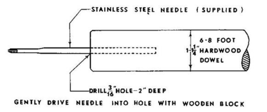 diagram of tag pole, needle, wooden dowel.