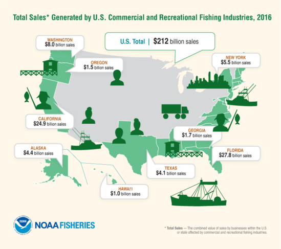 FEUS2016_Infographic_SalesMap_FINAL.png