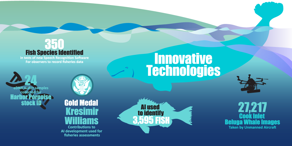 "Alaska Fisheries Science Center 2019 Year in Review infographic ""Innovative Technologies"""