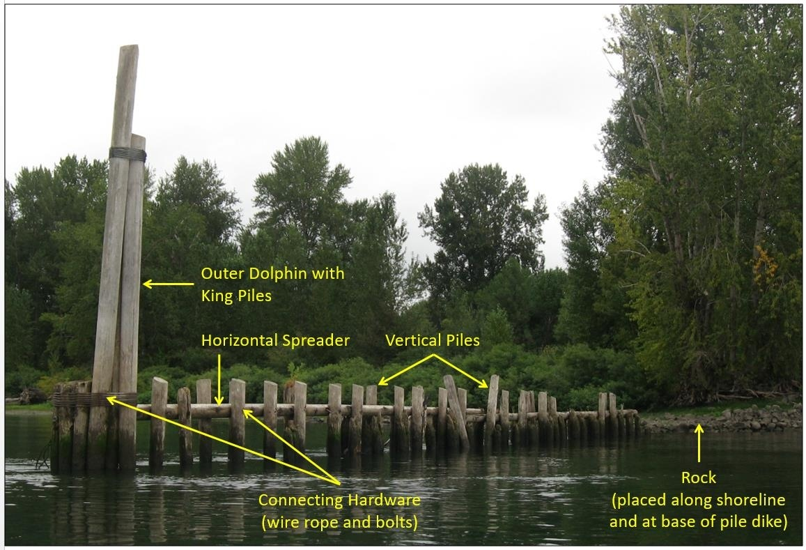 Photo of existing structures