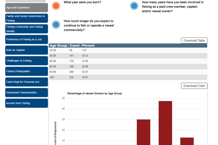 west-coast-fisheries-participation-survey-result-tool-screen.png