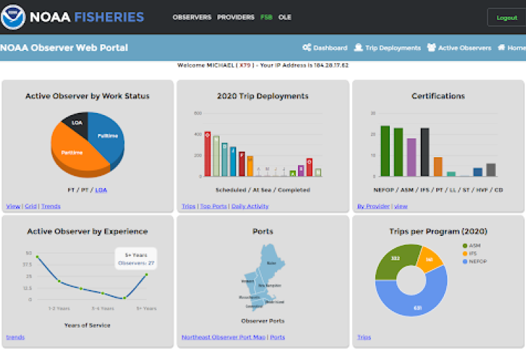 Screen shot from the Fishery Monitoring Web Portal showing the application's dashboard display.